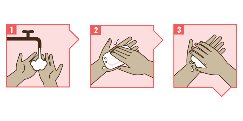 A detail from one of the hand washing  guides we created for clients.